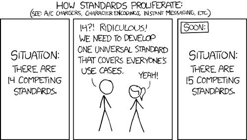 standards.png#asset:5054
